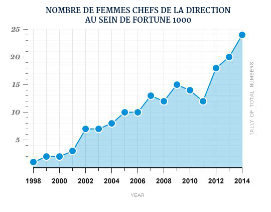 female51_number-of-females1-FRENCH