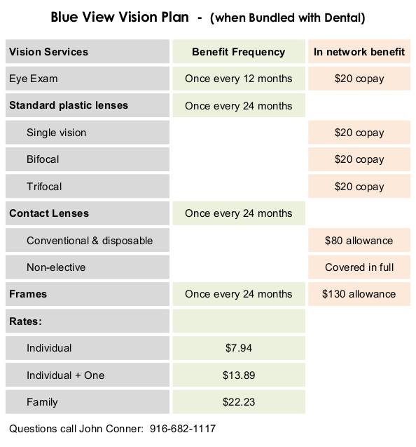 Anthem Dental Blue - Dental Prime - Blue View Vision Plans