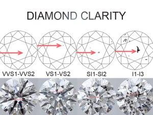 4-C's Clarity
