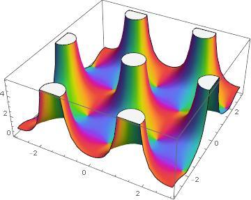 Комплексный график эллиптической функции Вейерштрасса