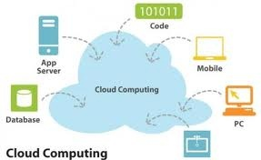Cloud Computing, is it really that reliable?