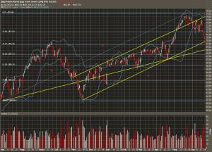 QQQ powershares chart June 24 2013.JPG 12 month chart
