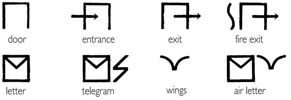 Picture language (Part 1)