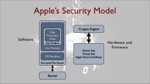 hacking-and-securing-ios-apps-part-1-7-728