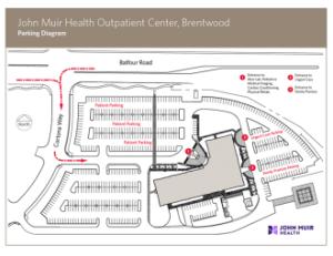 Medical Imaging, Brentwood