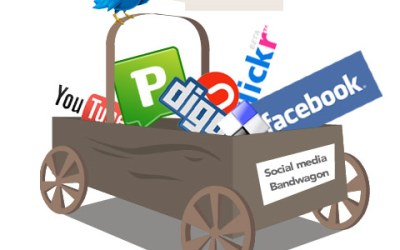 What can social media marketing do
