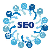 Use Google Webmaster tools with your SEO strategy
