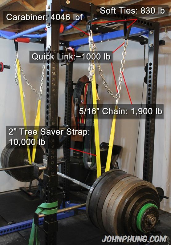 Diy Power Rack Safety Suspension Strap System John