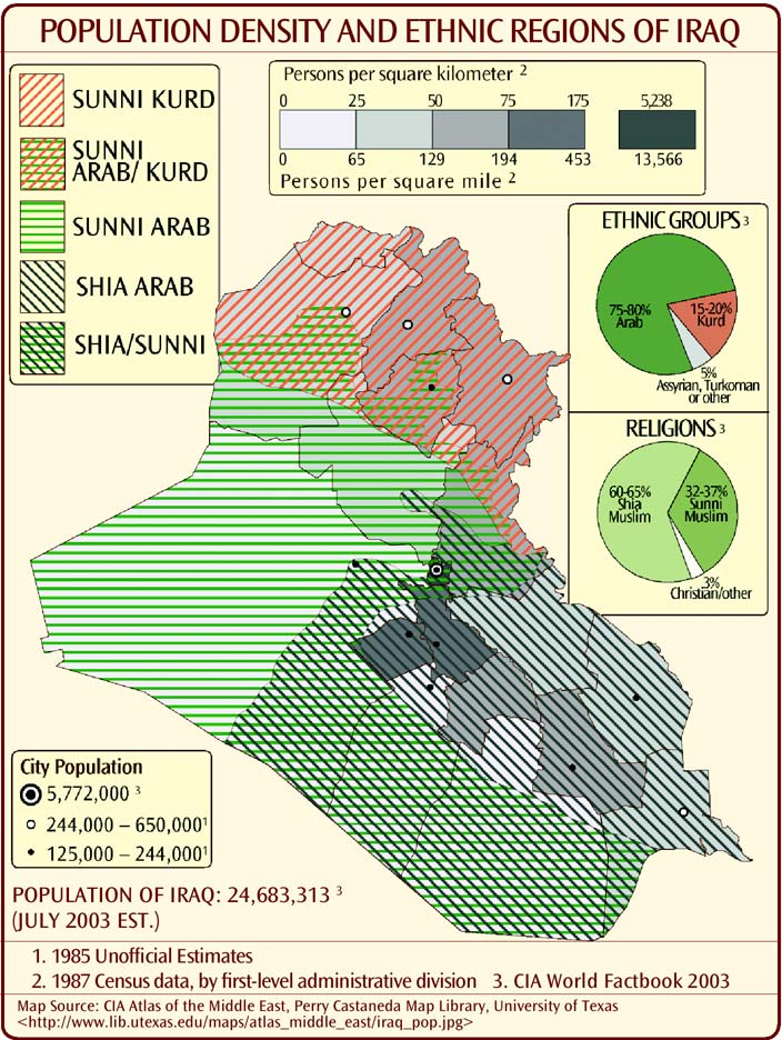 iraq ethnic religious map The Knowers Ark Educational Foundation www.theglobaleducationproject.org