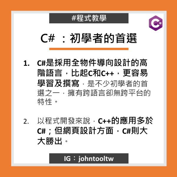 C#:初學者的首選