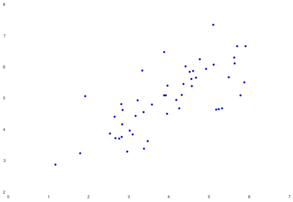 Fundamentals of Machine Learning with Python – Part 8