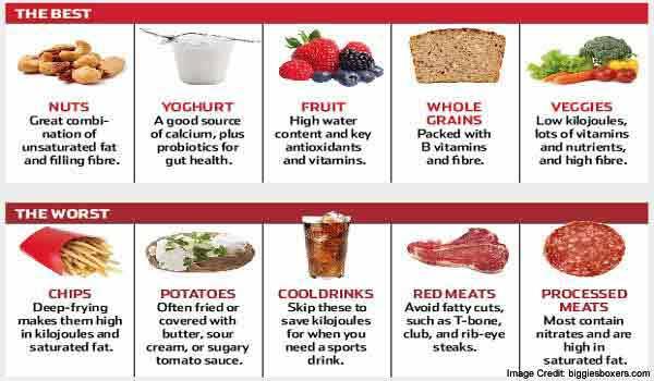 refined-grains