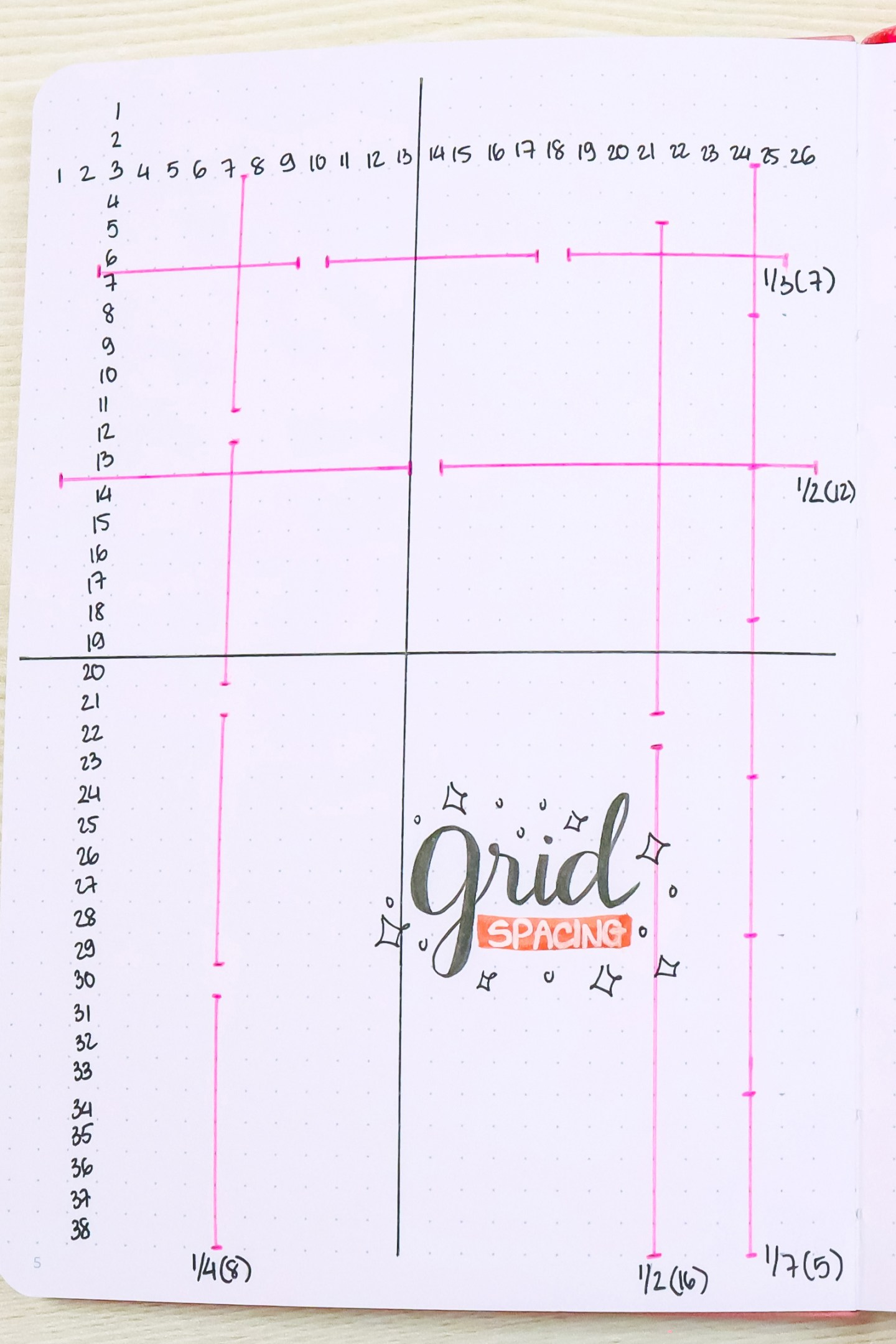 Bullet Journal Weekly Layouts - grid spacing