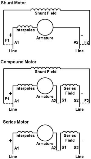 Joliet Technologies – Connections for NEMA DC Motors
