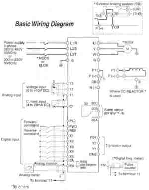 Saftronics PC10 Mini Vector AC Drives Basic Wiring Diagram (Obsolete Fincor 5740 Series)