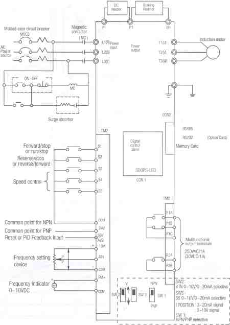 basic control wiring diagram vfd control wiring diagram wiring diagram danfoss vfd wiring diagrams home