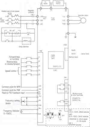 Saftronics CV10 Compact Vector AC Drives  Basic Wiring