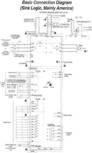 Saftronics GP10 AC Drives  Basic Connection Diagram (Sink Logic, Mainly America) (Obsolete