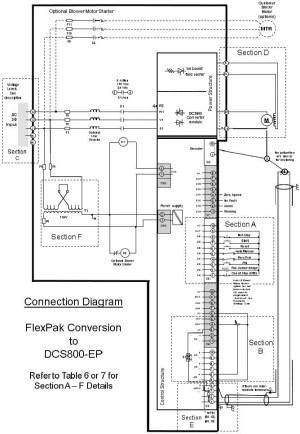 Abb Motor Drawings  impremedia