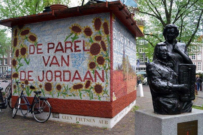 Mini City Guide Amsterdam