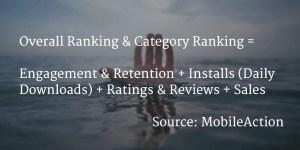 aufstieg-kategorie-ranking