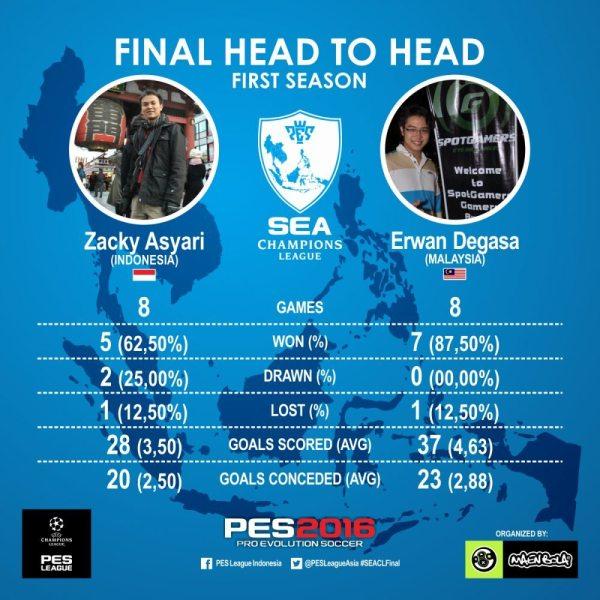 pes-sea-finalists