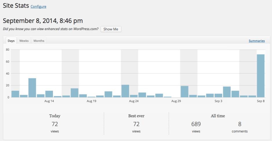 Screen Shot 2014-09-08 at 9.46.40 PM