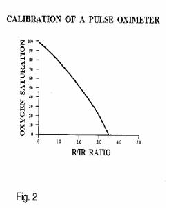 pulse ox calib