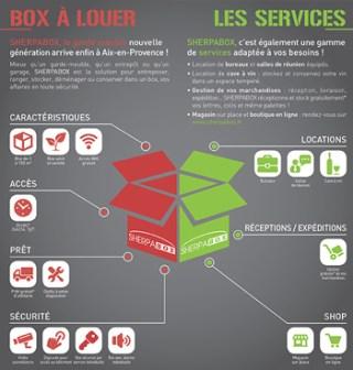 agence-communication-jones-and-co-realisations-depliant-sherpabox-1
