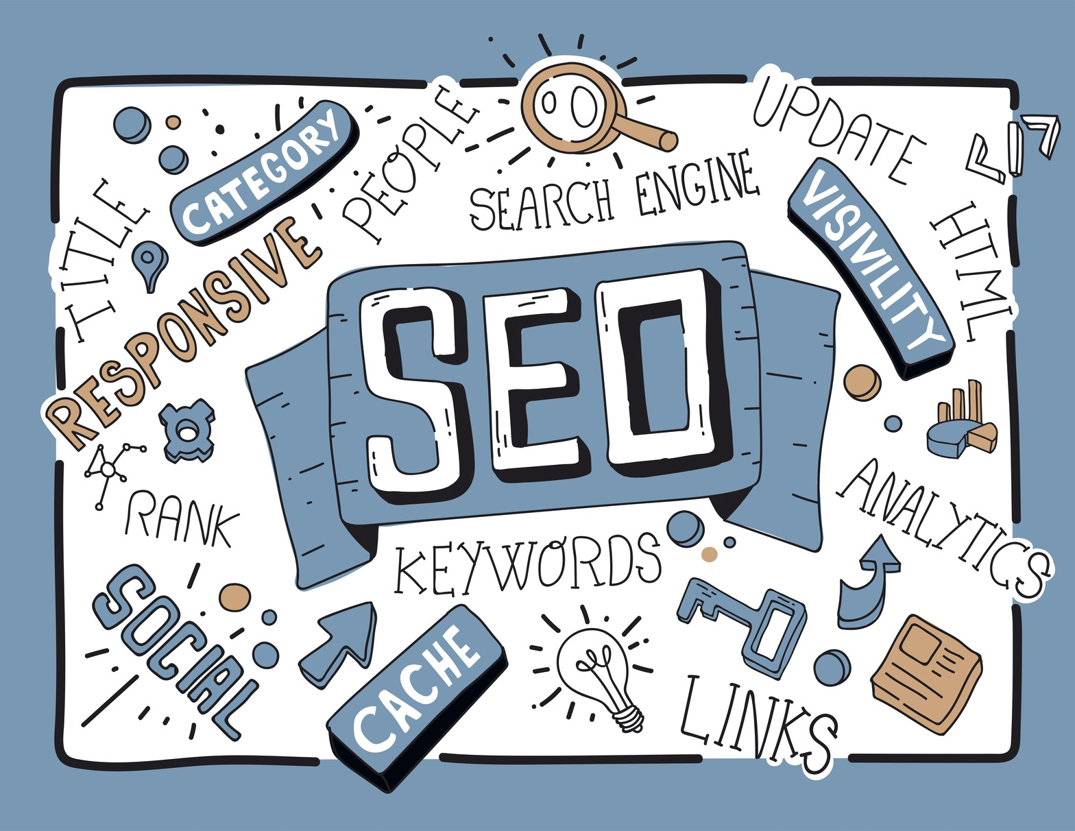 75 Steps To Seo Success Infographic