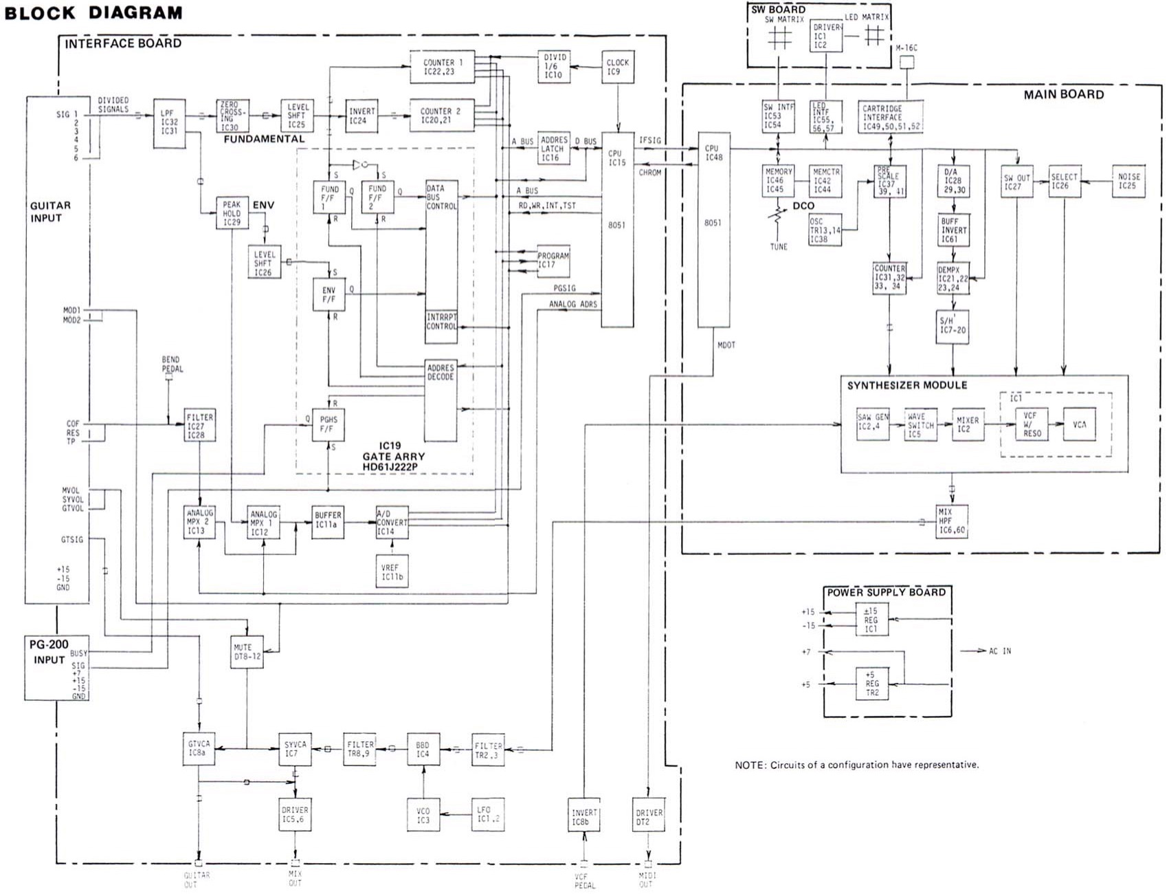 Sola Power Supply Unit Diagram For Printed Circuits Schematic Diagrams Mini Squire Jack Wiring