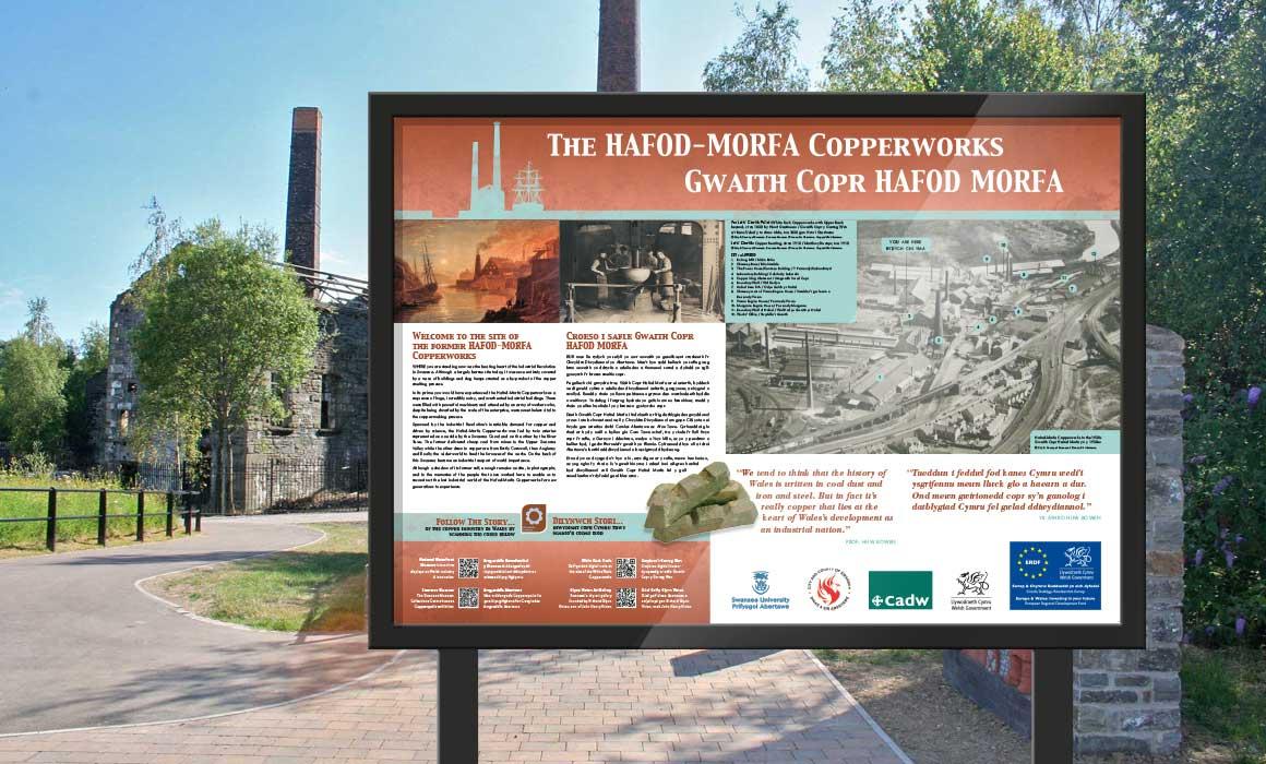 Morfa Hafod Copperworks