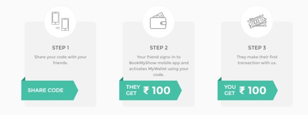 Bookmyshow Refermyfriend