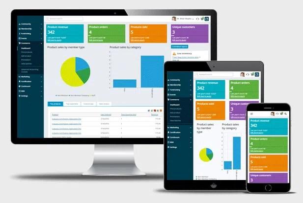 Gelateria e gestione di impresa: il software gestionale