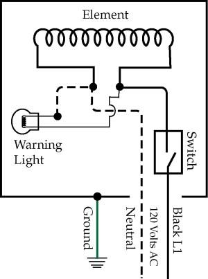 Mailbox_electricals