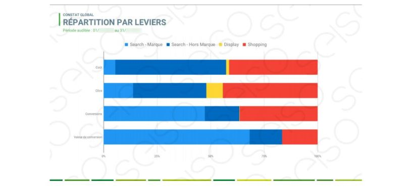 exemple-analyse-seiso