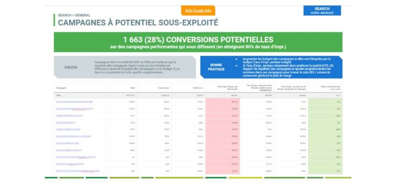 exemple-google-ads-campagne-sous-exploitee