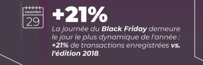 black-friday-evenement-majeur-ca-ecommerce-france-2019-min