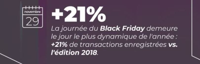 black-friday-evenement-majeur-ca-ecommerce-france-2019-min