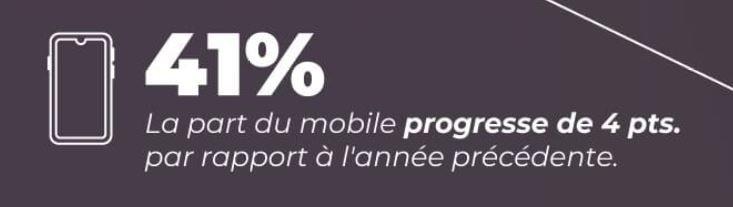part-mobile-ecommerce-augmente-2019-vs-2018-min
