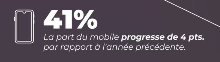 part-mobile-ecommerce-augmente-2019-vs-2018-min