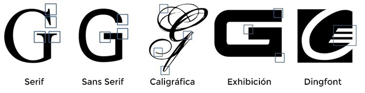 tipografias manuscritas