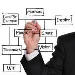 Coach Jorg Business