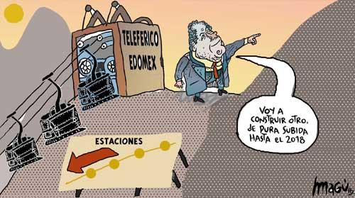 Teleférico - Magú