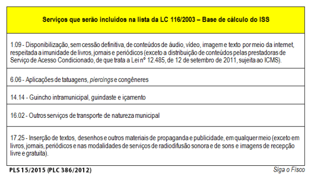 iss - plc 386-2012