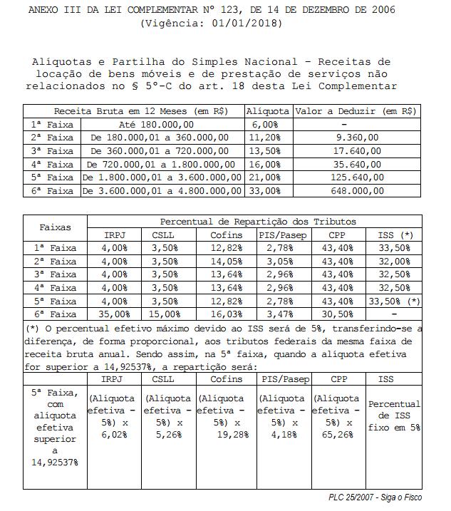 plc-25-2015-anexo-iii-1