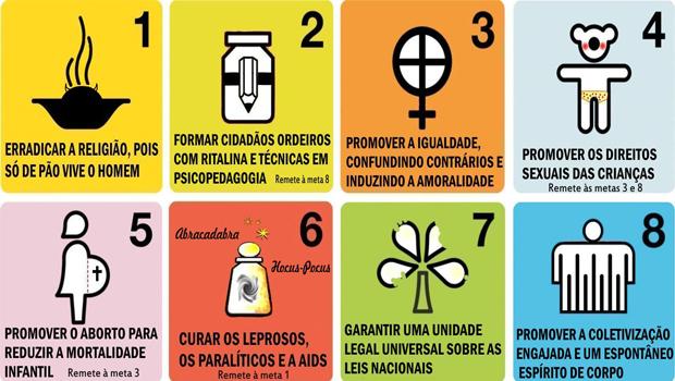 Brasil cumpriu com antecedência dois Objetivos do Milênio, mostra relatório