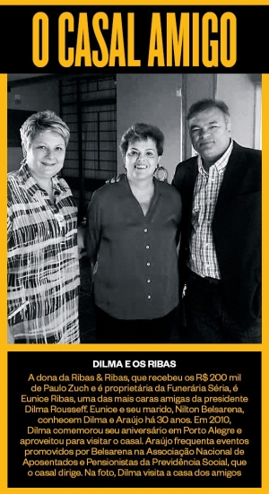 Dilma Rousseff e Eunice Ribas e Nilton Belsarena lava-jato-arte4