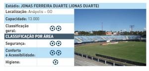 Estádio Jonas Ferreira Duarte - Anápolis