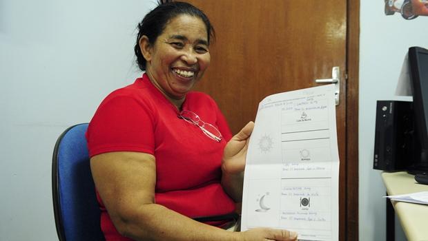 Em Itapoã, equipe de saúde desenvolve receita médica mais acessível